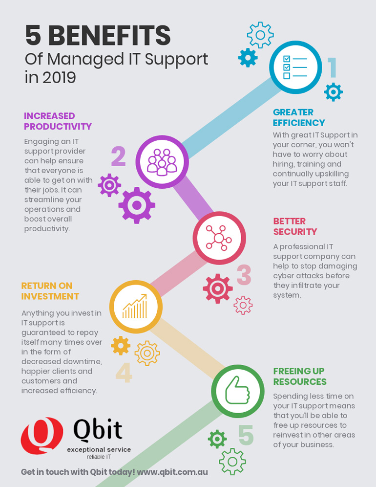 5 Amazing Benefits Of Professional IT Support