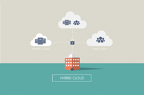 Five ways hybrid cloud improves disaster recovery